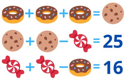 A system of equations with sweet variables.