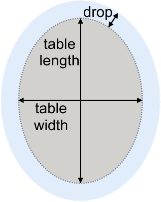Oval table and tablecloth
