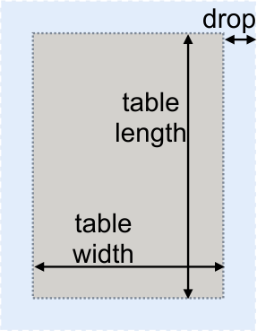 Table and tablecloth dimensions for