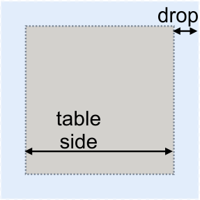 Square table and tablecloth