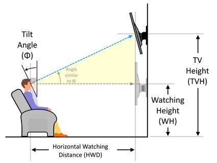The TV height diagram with dimensions' descriptions.