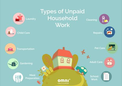 Types of Unpaid Household Work