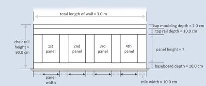 A recessed panel wainscoting design with the above given dimensions shown.