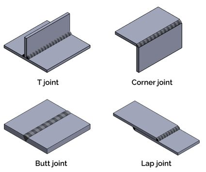 Type of weld joints