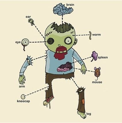 A zombie and its body parts